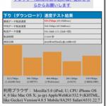 Wi-Fiルータ『Huawei E5830』+Willcom Core 3G接続の実用性